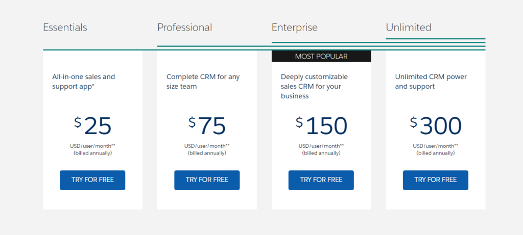 Salesforce-Pricing-Plans